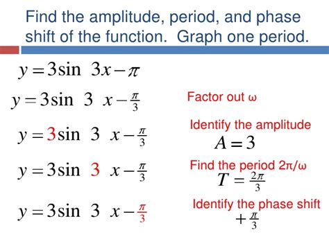 Litude And Period For Sine And Cosine Functions Worksheet Answers