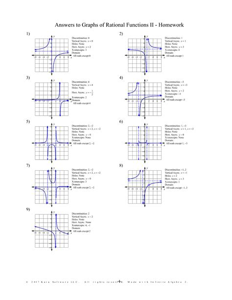 usable graphing rational functions worksheet 2 answers