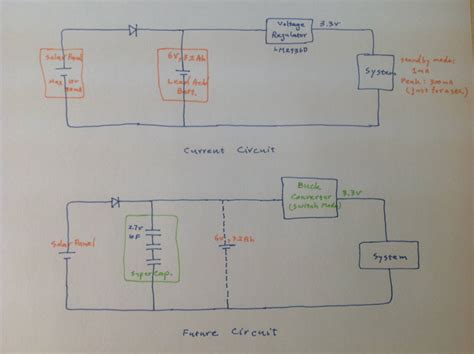 capacitor battery circuit batteries how can i modify the charging circuit of the solar powered system using