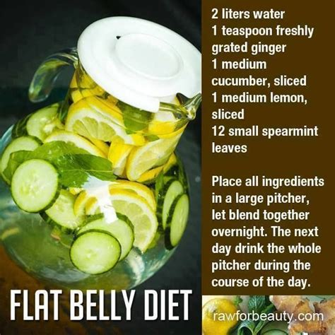Flat Belly Diet Detox Menu by Flat Belly Diet