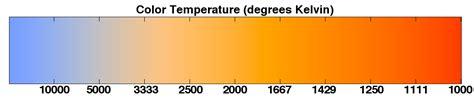 color temperature definition led grow light color temperature black led