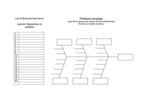 Ishikawa Diagram Templates Printable Diagram Ishikawa Template