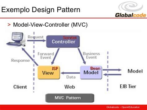 composite view design pattern java exle os 5 n 237 veis de reuso