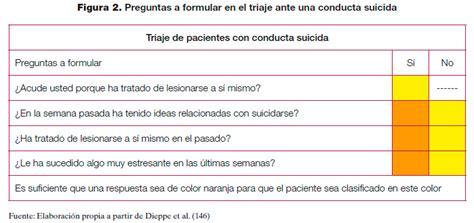 preguntas que hace un psicologo gu 205 a para maestros webquestgruposuicidio