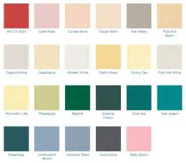 contemporary paint colors 1950s exterior paint colors