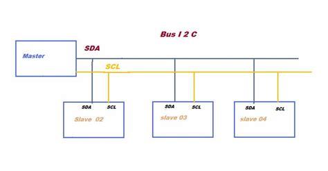 inter integrated circuit arduino inter integrated circuit arduino 28 images i2c controller for serial eeproms lattice