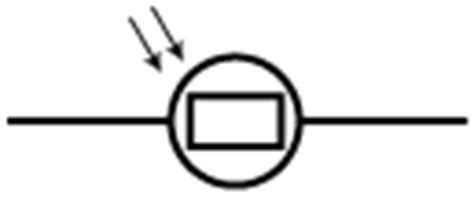 light dependant resistor symbol circuit symbols pass my exams easy revision notes for gsce physics