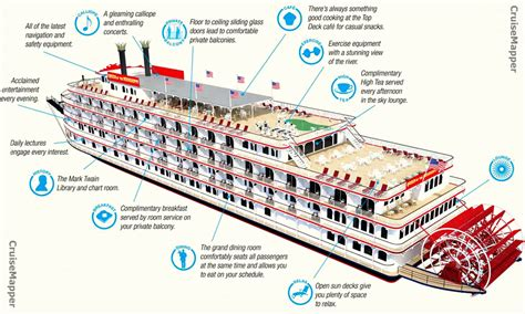 Shipping Container Floor Plan america itinerary schedule current position cruisemapper