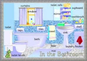 Agraboyz blogspot english language vocabulary around the house