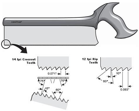 Dovetail Saws Tenon Saws Fine Tools