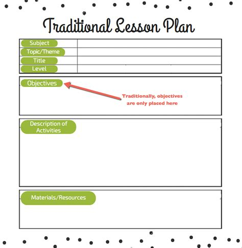 technology integration lesson plan template why you need plan and smart goals to successfully