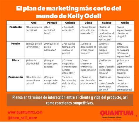 que es el layout en mercadeo plan de mercadeo bpo marketing