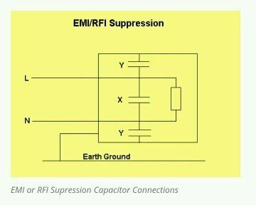 rfi capacitor wiki what are the two types of capacitors used in circuits quora