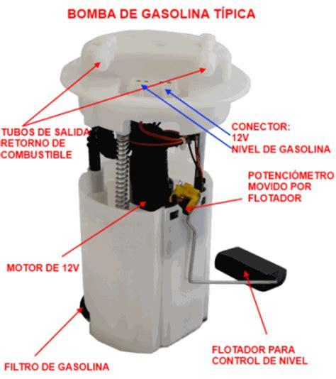 como se llama el fusible de la bomba de gasolina como se llama el fusible de la bomba de gasolina sistema