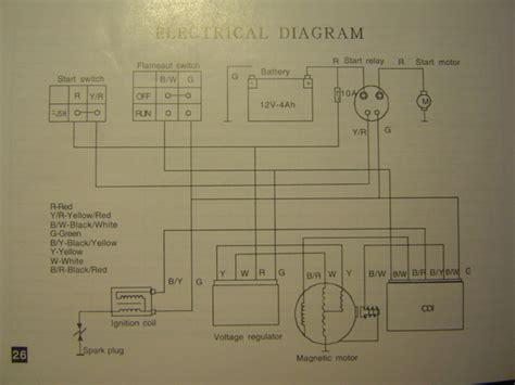 apc mini chopper wiring diagram efcaviation