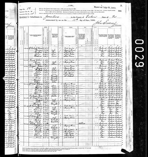 Pennsylvania Birth Records Ancestry Read Between The Census Lines Familytree