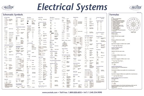 electrical wiring diagram symbols list wiring diagram
