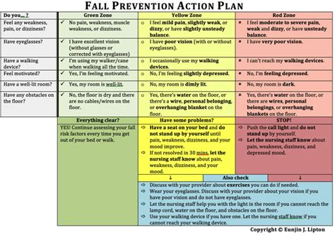 fall preventione plan pictures inspirational pictures