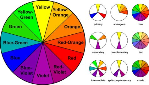 theory of color style 101 how to use color theory to build beautiful