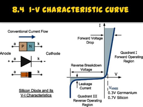 diode saturation current diode saturation current 28 images saturation current density of the n 1 component of the