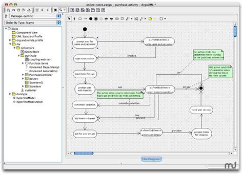 argouml class diagram argouml 0 34 free for mac macupdate