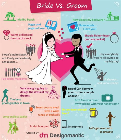 sites like designmantic bride vs groom wedding preps designmantic the design shop