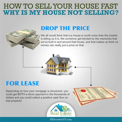 how can i sell my house how to sell your house fast why is my house not selling reitv