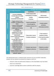 Toyota Business Strategy Analysis Strategic Technology Management For Toyota