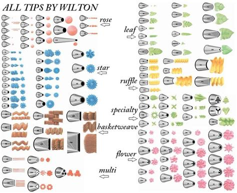 images  wilton tips tools  pinterest
