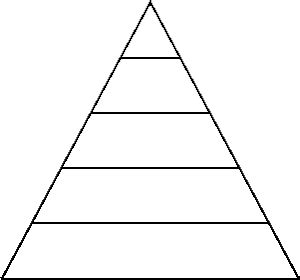 Hierarchy Pyramid Template Triangle Pyramid Template Search Results Calendar 2015