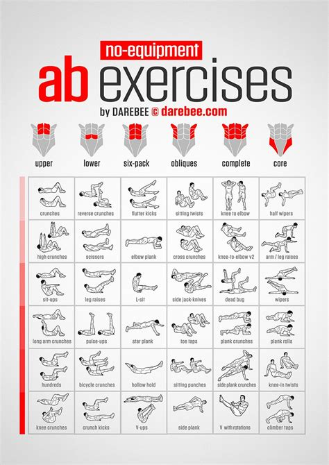 no equipment ab exercises chart exercise kille