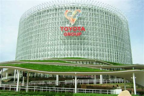 toyota company details toyota motor corporation manufacturing global