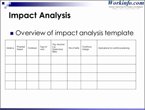change impact assessment template 7 change impact analysis template sletemplatess