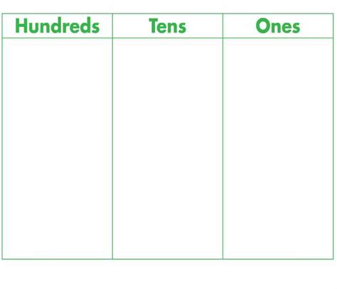 printable place value chart to hundreds hundreds tens and ones mat