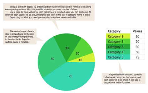 charts and graphs maker pie charts solution conceptdraw