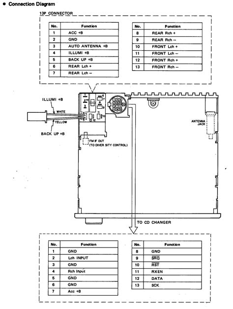 jvc wiring diagrams car audio in radio diagram
