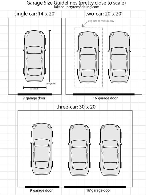 dimensions of a two car garage two car garage size garages built added garage