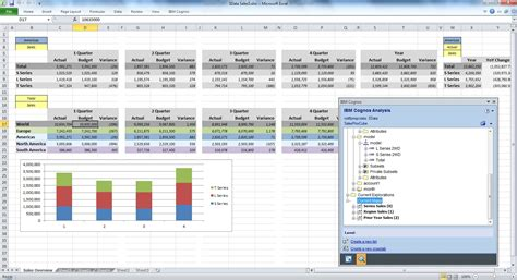 When To Use Cognos Bi Vs Tm1 Reporting Lodestar Solutions Cognos Dashboard Templates