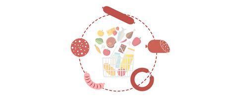 manuale di autocontrollo alimentare commercio alimentare autocontrollo alimentare pmi servizi