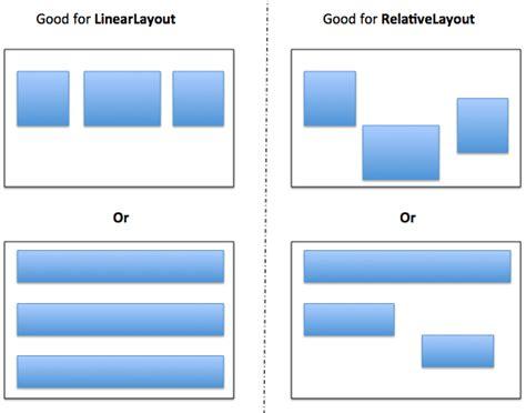 relative layout que es layout tipos de layout