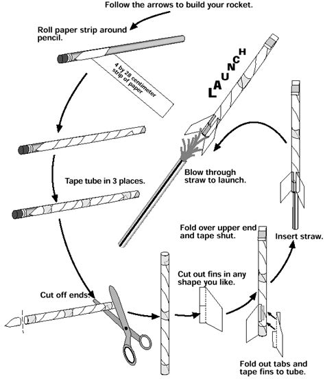 How To Make Paper Rocket Step By Step - rocketry