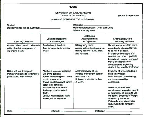 Self Directed Learning For The Rn In A Baccalaureate Program Nursing Contract Template