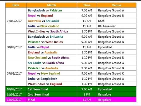 2017 series of table t20 cup 2017 schedule table blind