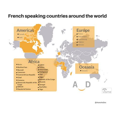 what are the speaking countries varieties of around the world