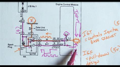 ignition system operation testing  spark toyota