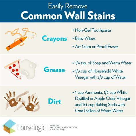 how to clean painted walls 25 best ideas about cleaning walls on pinterest wash