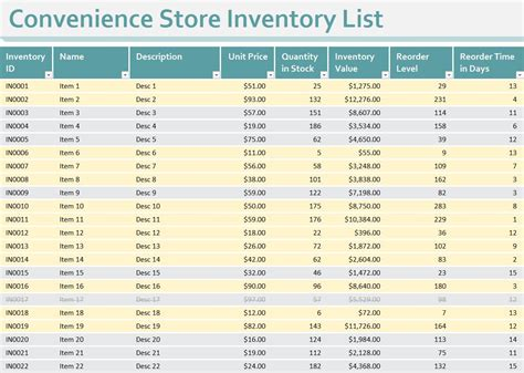 Convenience Store Inventory List Template Store Inventory Template