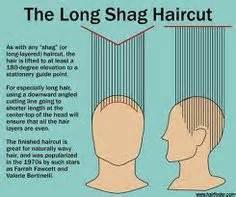how to cut a layered bob haircut diagram 1000 images about diagram haircut on pinterest haircuts google and cutting hair