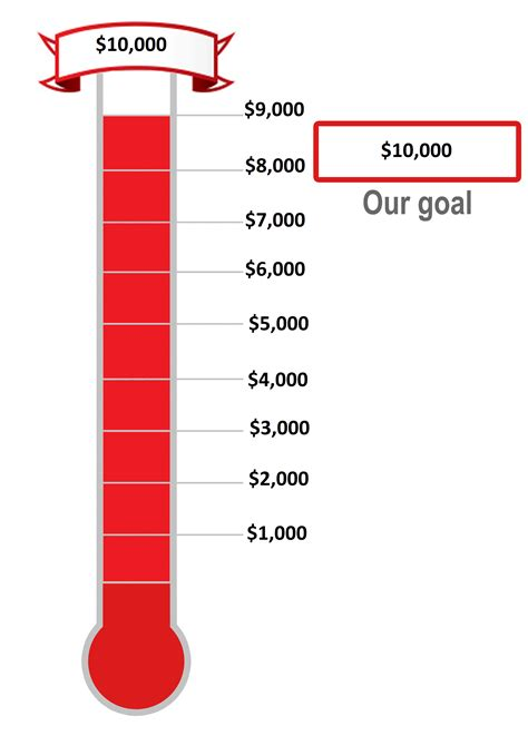 donation thermometer template customizable fundraising thermometer template www imgkid