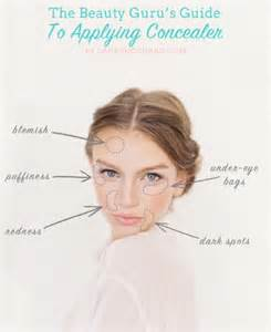 how to use colored concealer school the guru s guide to concealer